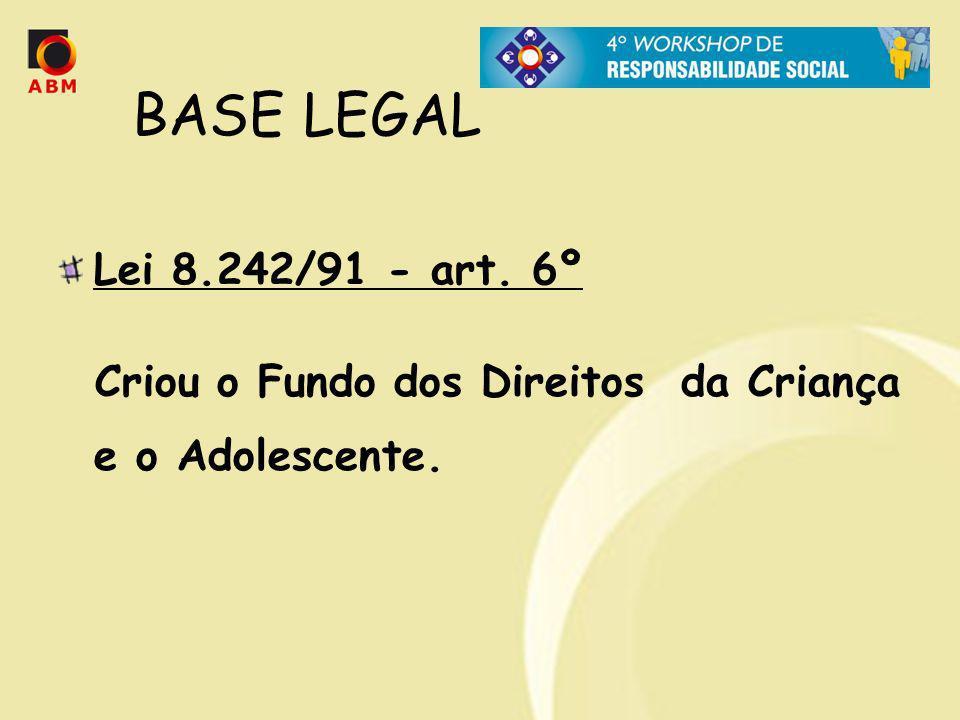 BASE LEGAL Lei 8.242/91 - art. 6º Criou o Fundo dos Direitos da Criança e o Adolescente.
