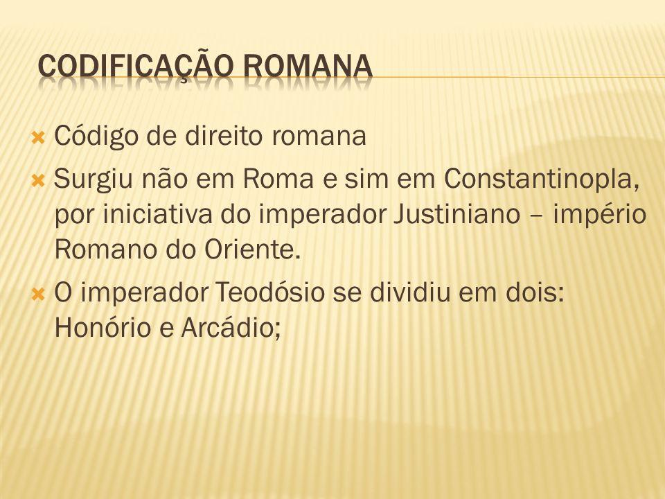 codificação romana Código de direito romana