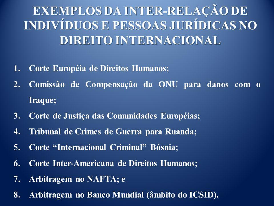 EXEMPLOS DA INTER-RELAÇÃO DE INDIVÍDUOS E PESSOAS JURÍDICAS NO DIREITO INTERNACIONAL