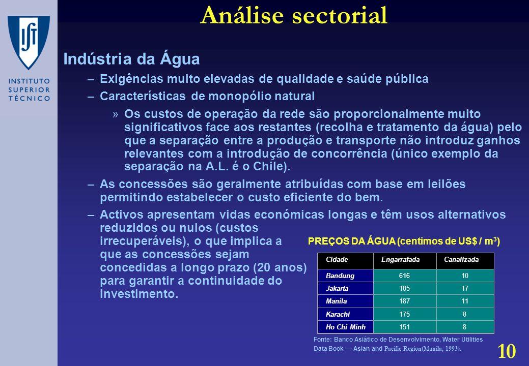 Análise sectorial Indústria da Água