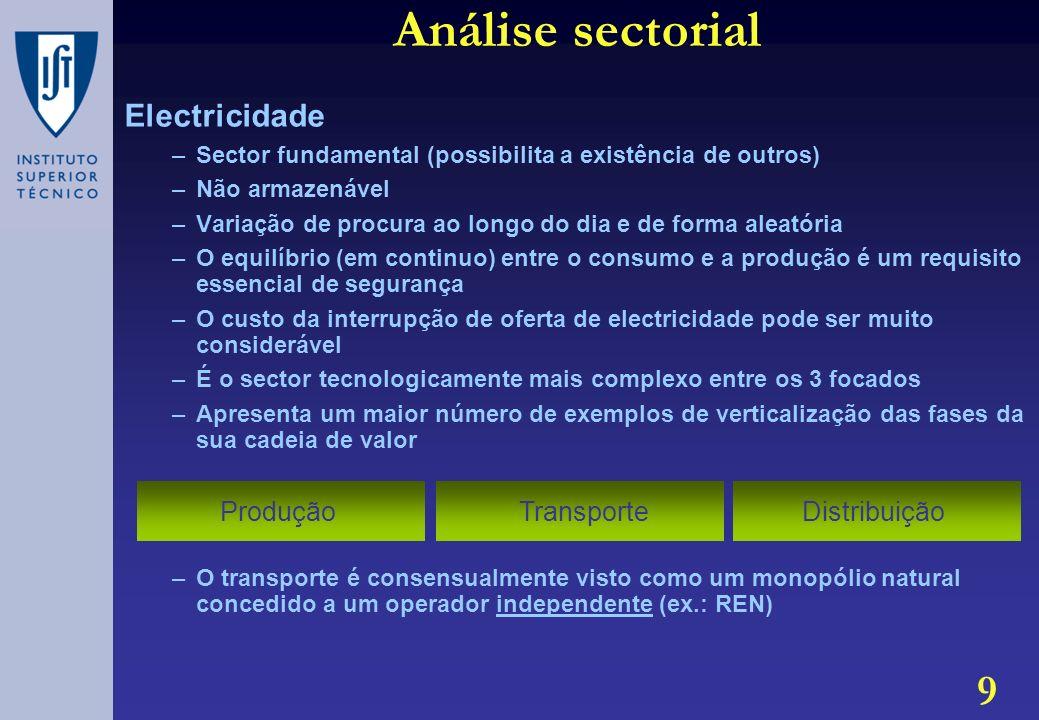Análise sectorial Electricidade Produção Transporte Distribuição
