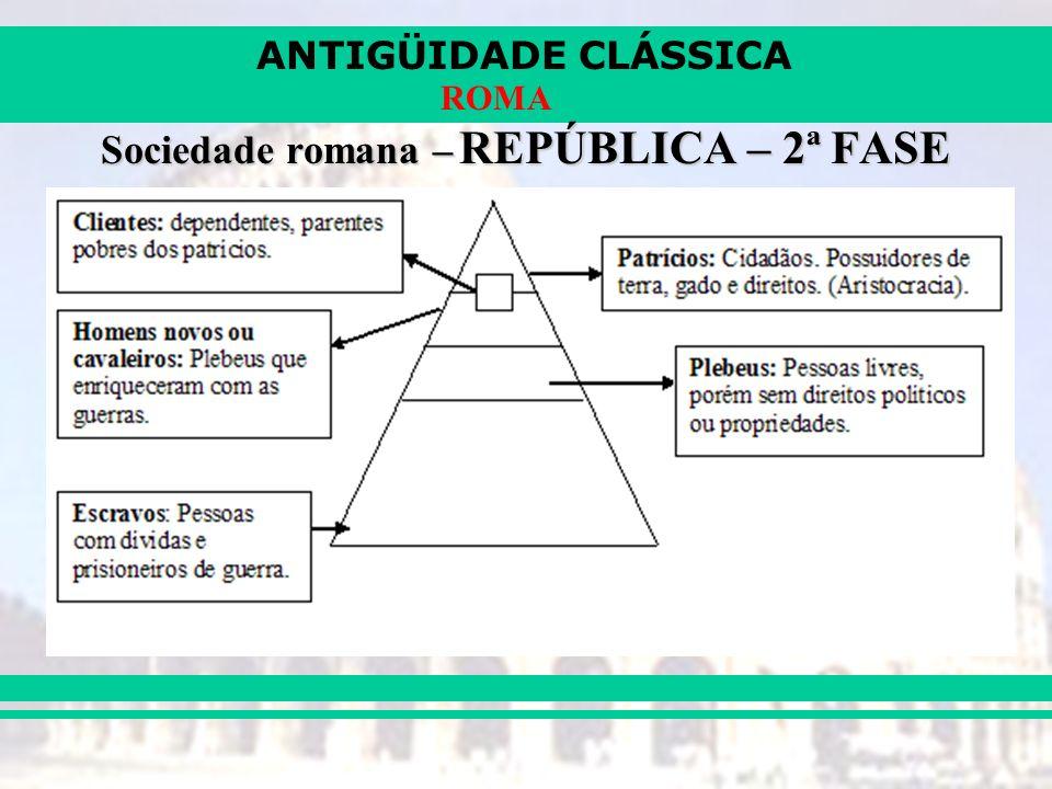 Sociedade romana – REPÚBLICA – 2ª FASE