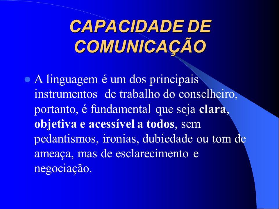 CAPACIDADE DE COMUNICAÇÃO