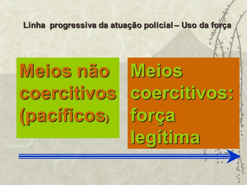 Meios não coercitivos (pacíficos) Meios coercitivos: força