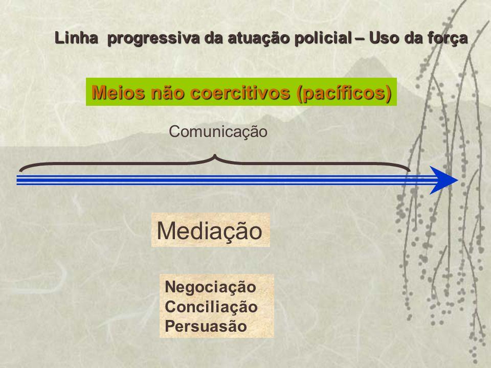 Mediação Meios não coercitivos (pacíficos)