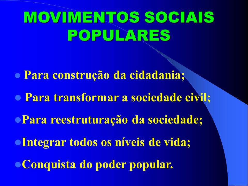 MOVIMENTOS SOCIAIS POPULARES