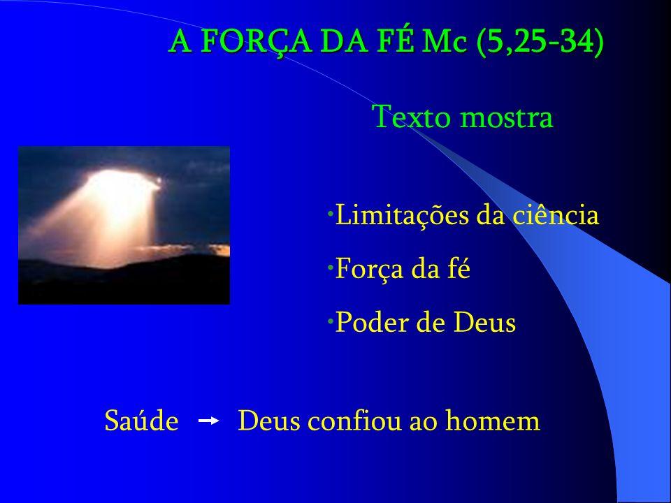 A FORÇA DA FÉ Mc (5,25-34) Texto mostra Limitações da ciência