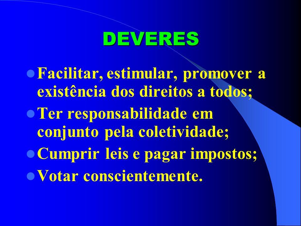 DEVERES Facilitar, estimular, promover a existência dos direitos a todos; Ter responsabilidade em conjunto pela coletividade;