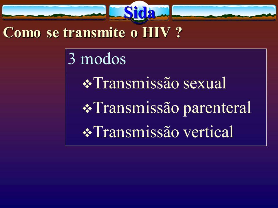 Transmissão parenteral Transmissão vertical