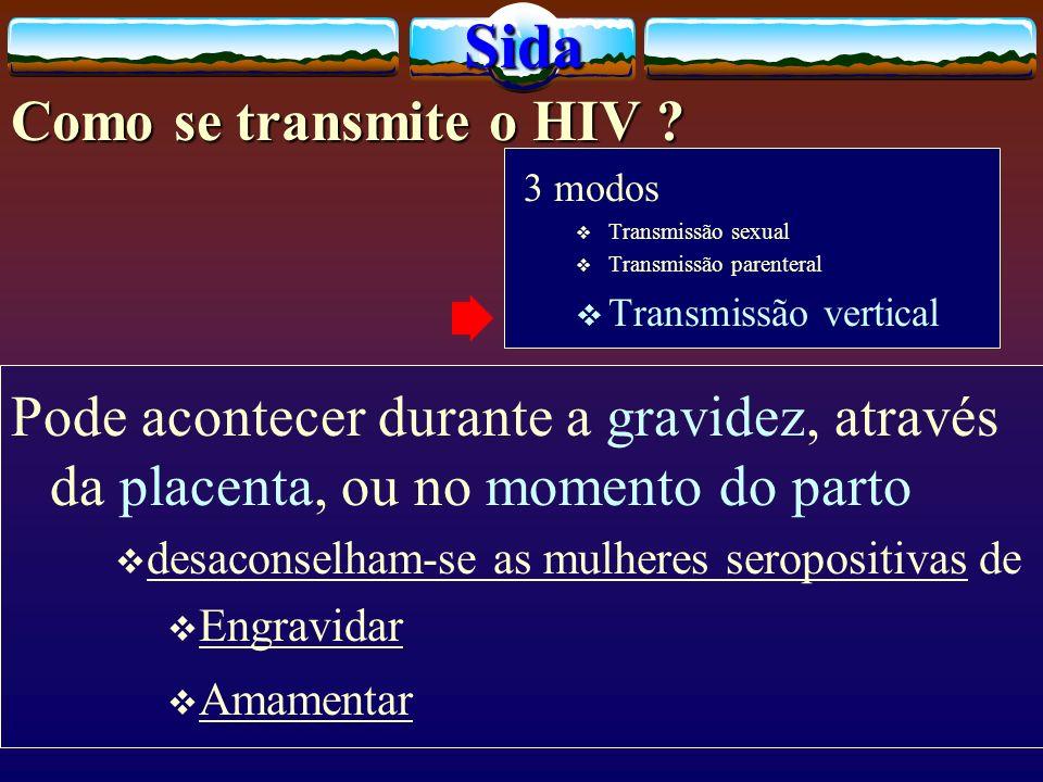 Sida Como se transmite o HIV