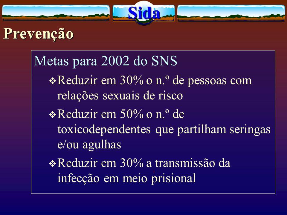 Sida Prevenção Metas para 2002 do SNS