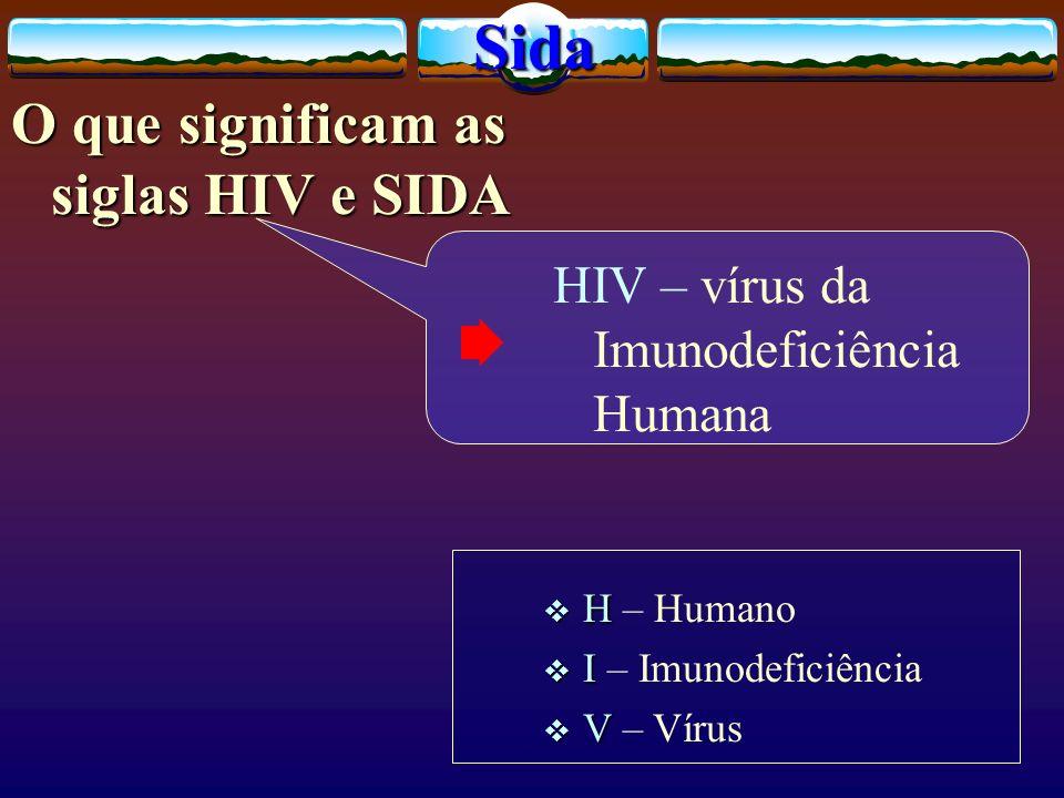 Sida O que significam as siglas HIV e SIDA