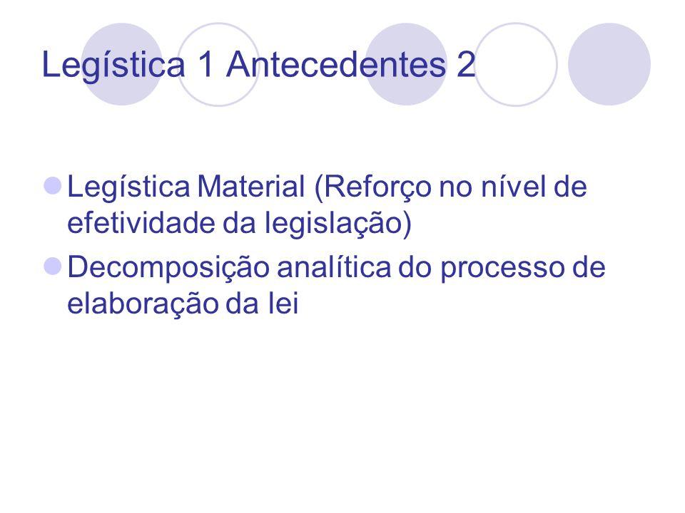 Legística 1 Antecedentes 2