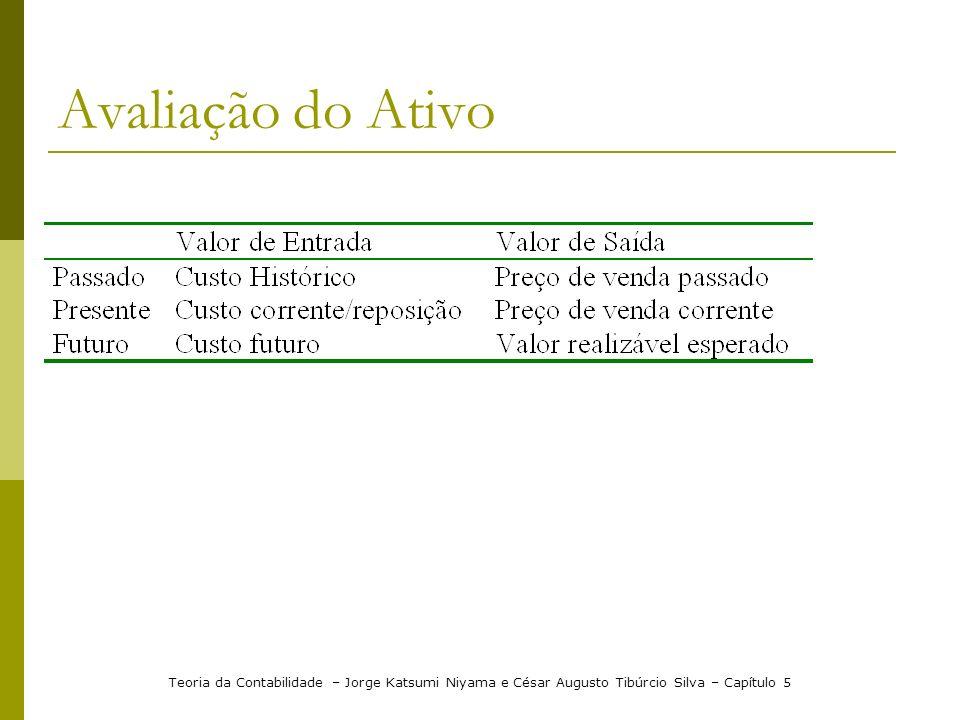 Avaliação do Ativo Teoria da Contabilidade – Jorge Katsumi Niyama e César Augusto Tibúrcio Silva – Capítulo 5.