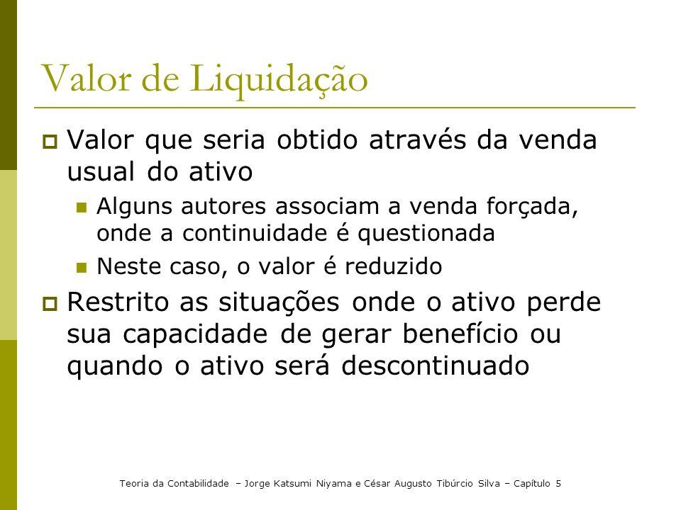 Valor de Liquidação Valor que seria obtido através da venda usual do ativo.