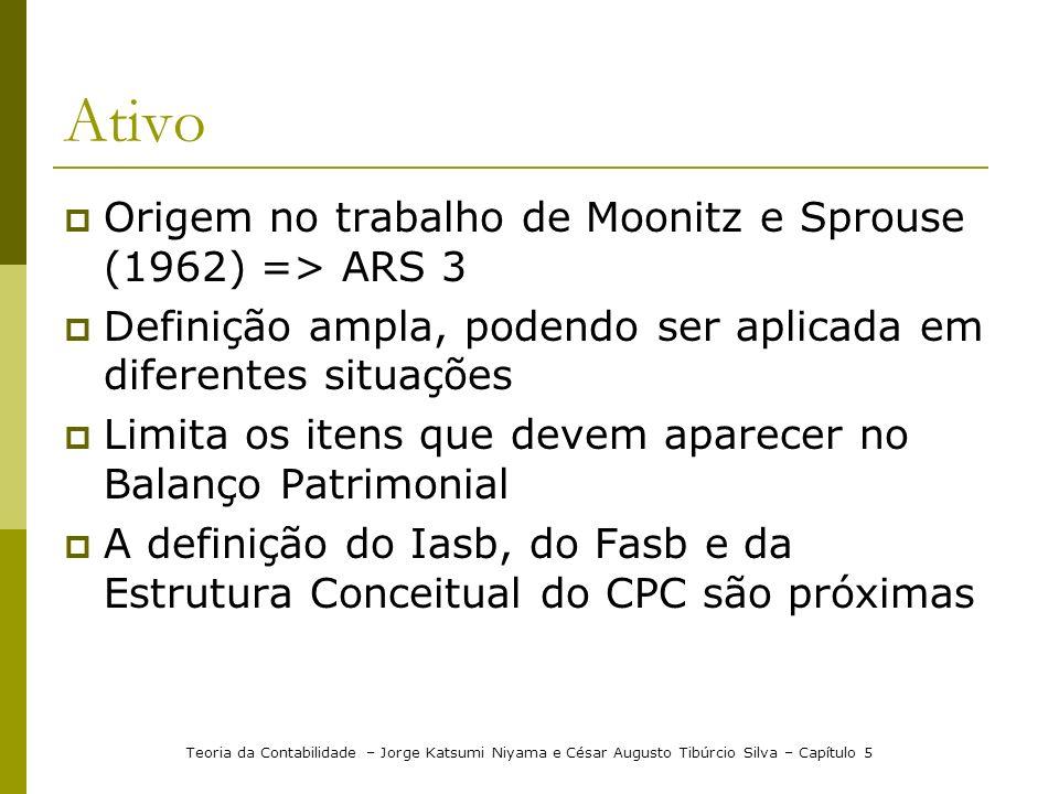 Ativo Origem no trabalho de Moonitz e Sprouse (1962) => ARS 3