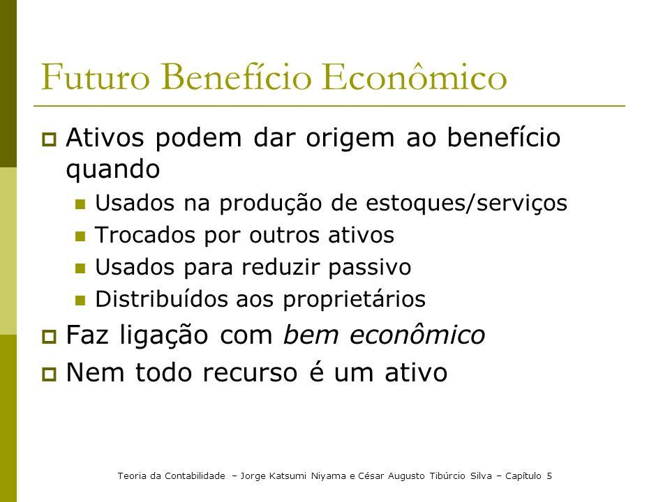 Futuro Benefício Econômico