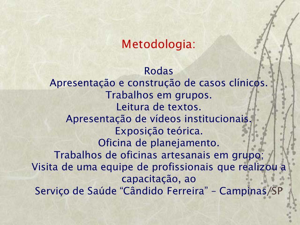 Metodologia: Rodas Apresentação e construção de casos clínicos.