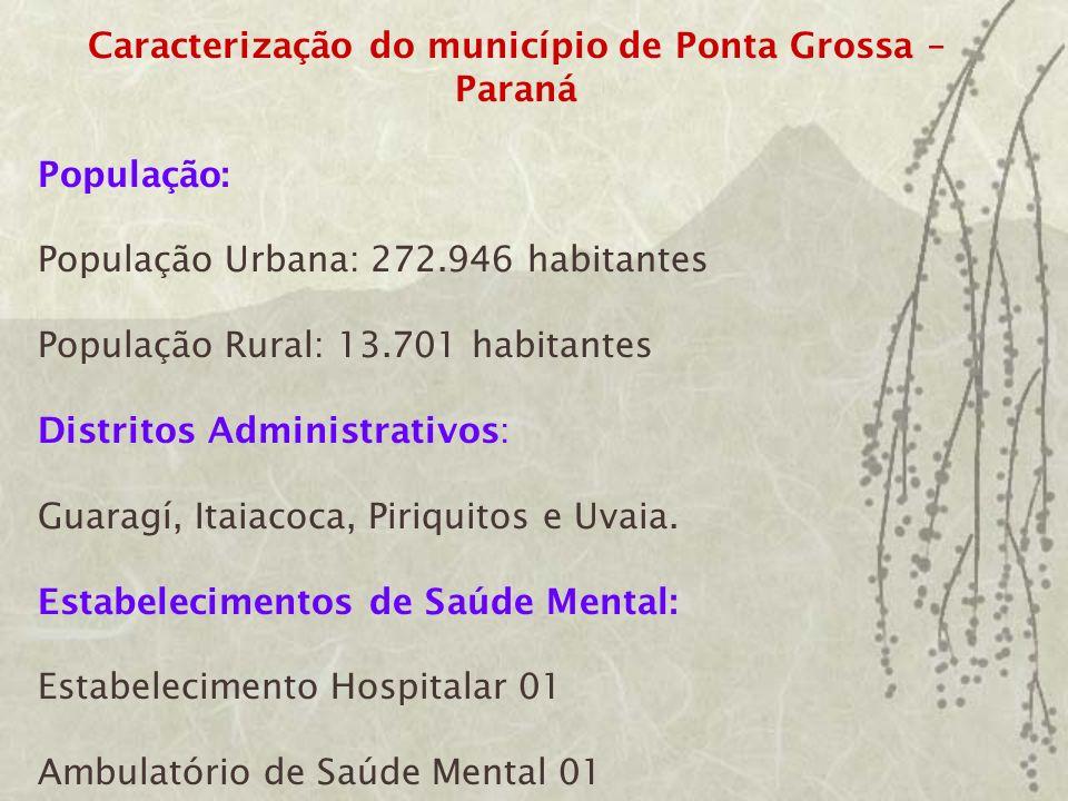 Caracterização do município de Ponta Grossa – Paraná