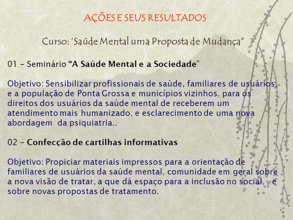Curso: 'Saúde Mental uma Proposta de Mudança