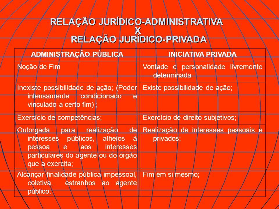 RELAÇÃO JURÍDICO-ADMINISTRATIVA X RELAÇÃO JURÍDICO-PRIVADA