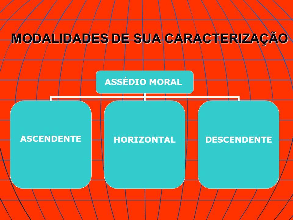 MODALIDADES DE SUA CARACTERIZAÇÃO