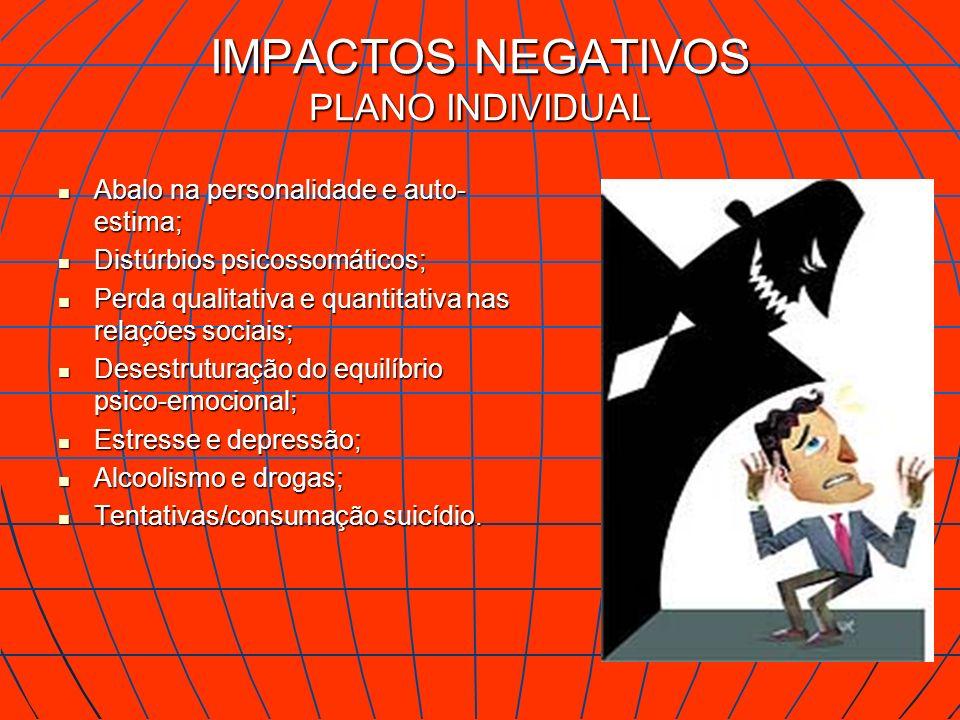 IMPACTOS NEGATIVOS PLANO INDIVIDUAL