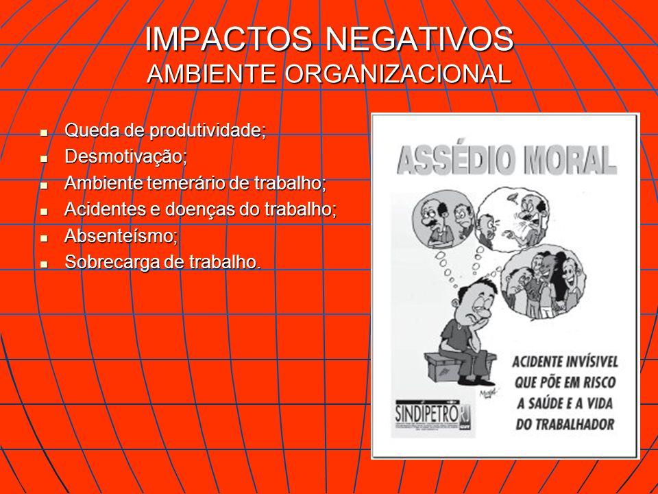 IMPACTOS NEGATIVOS AMBIENTE ORGANIZACIONAL