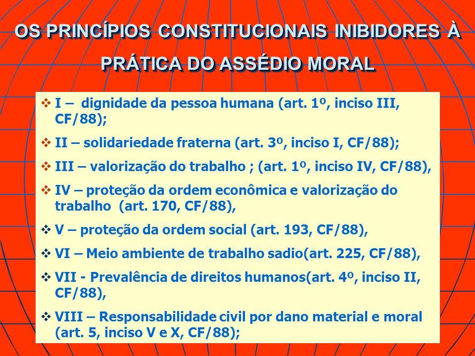 OS PRINCÍPIOS CONSTITUCIONAIS INIBIDORES À PRÁTICA DO ASSÉDIO MORAL