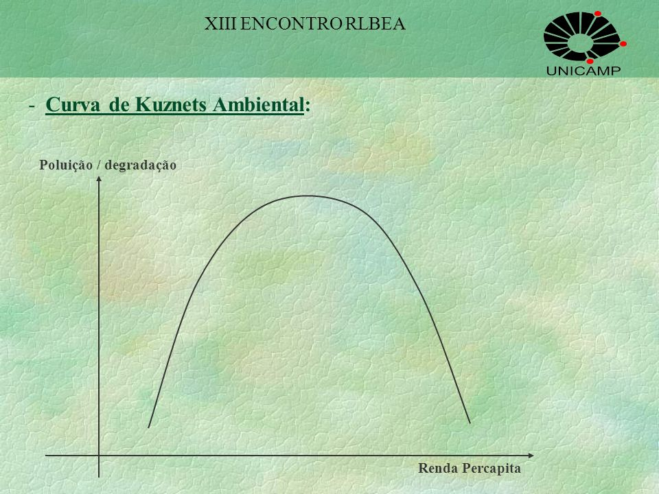 - Curva de Kuznets Ambiental: