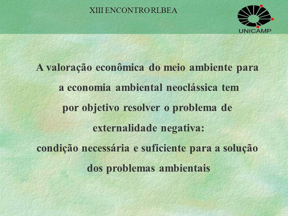 A valoração econômica do meio ambiente para