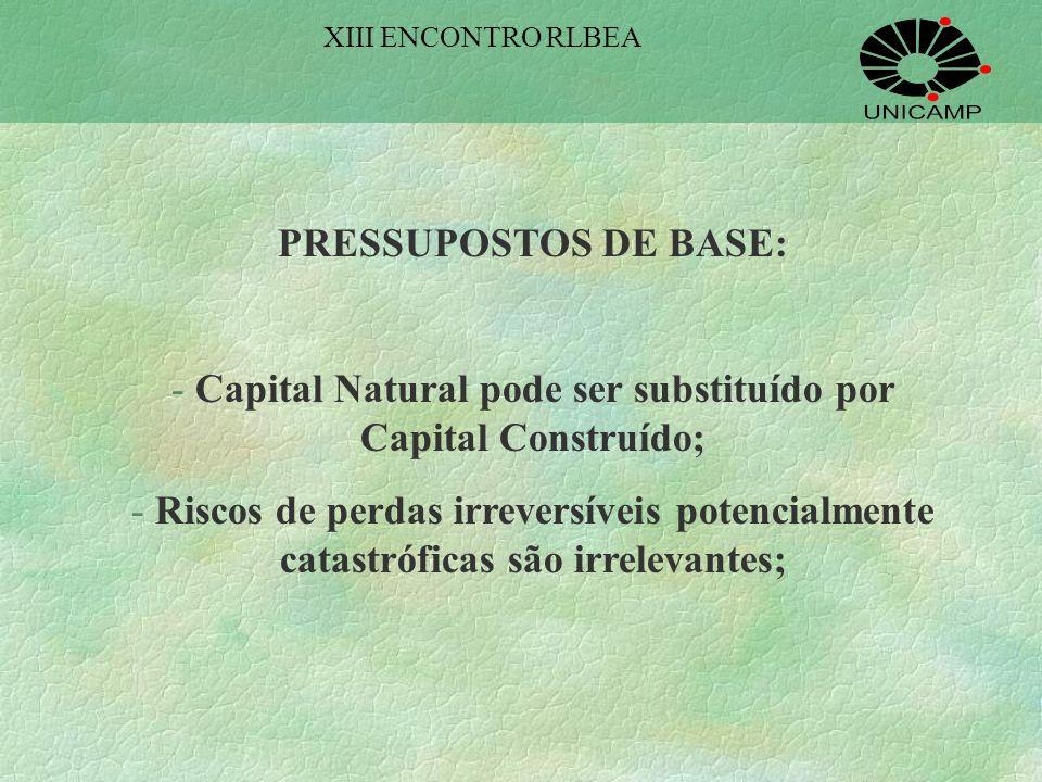 Capital Natural pode ser substituído por Capital Construído;