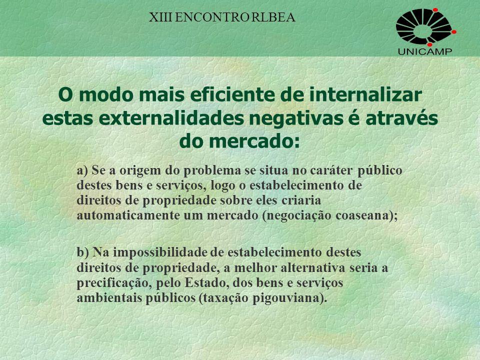 XIII ENCONTRO RLBEA O modo mais eficiente de internalizar estas externalidades negativas é através do mercado: