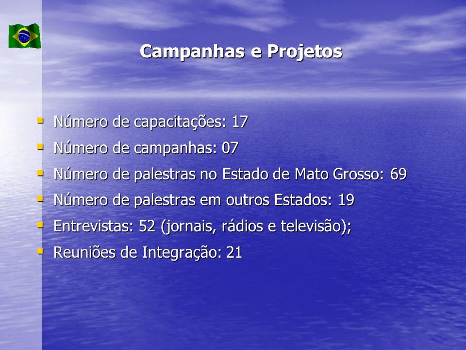 Campanhas e Projetos Número de capacitações: 17