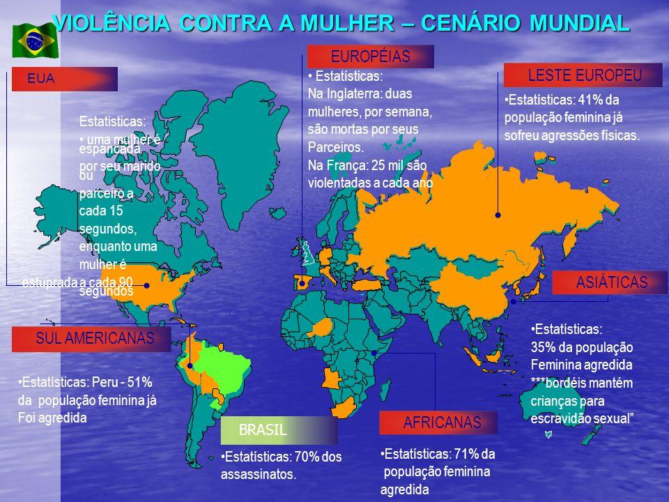 VIOLÊNCIA CONTRA A MULHER – CENÁRIO MUNDIAL