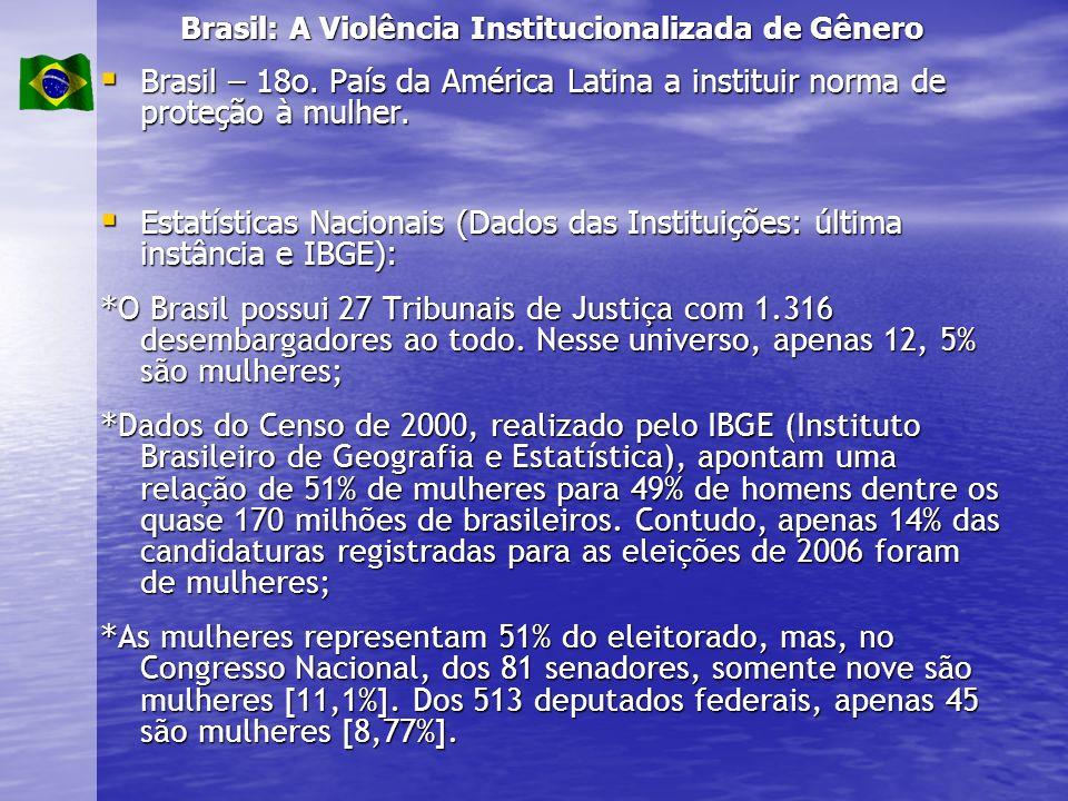 Brasil: A Violência Institucionalizada de Gênero