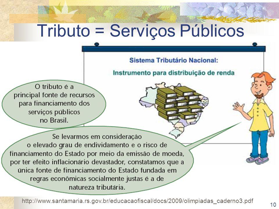 Tributo = Serviços Públicos