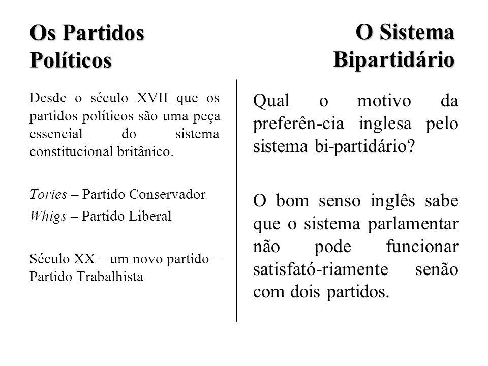 O Sistema Bipartidário