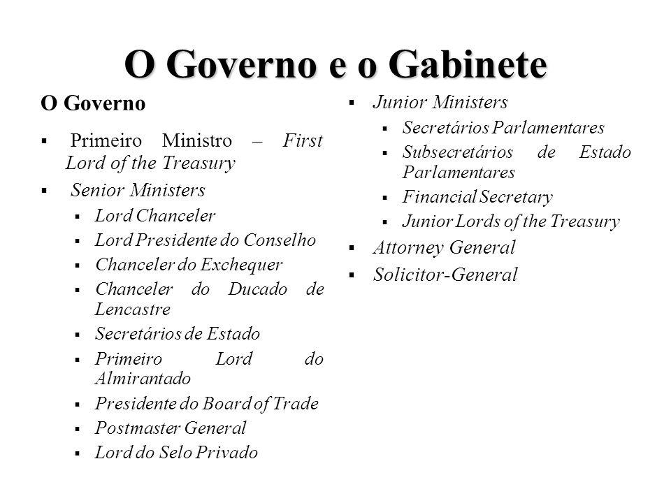 O Governo e o Gabinete O Governo Junior Ministers