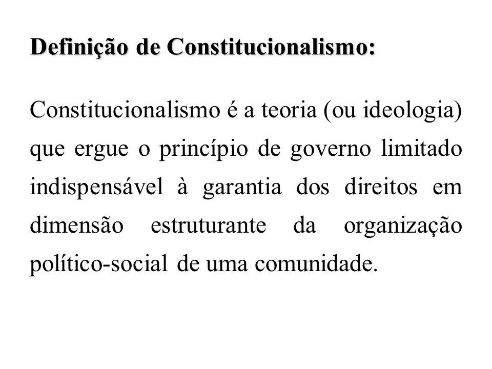 Definição de Constitucionalismo: