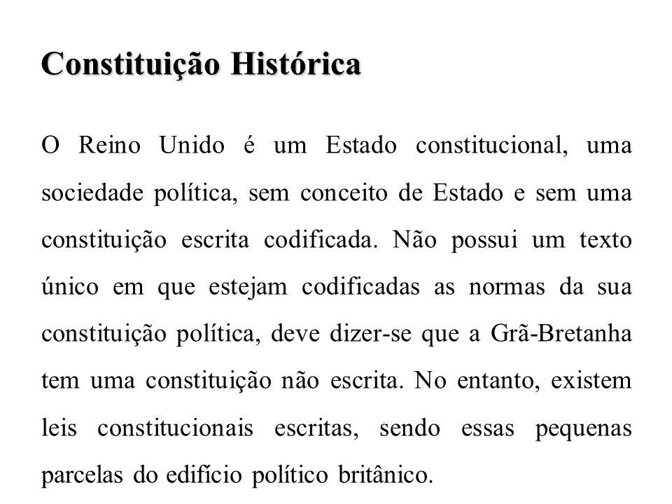 Constituição Histórica