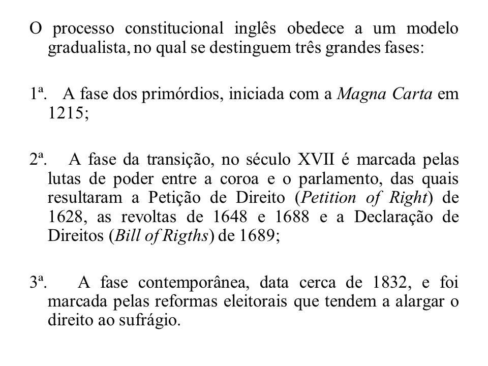 O processo constitucional inglês obedece a um modelo gradualista, no qual se destinguem três grandes fases:
