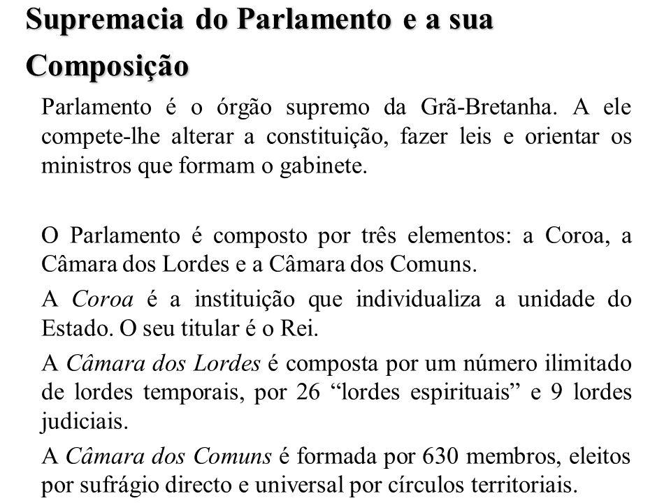 Supremacia do Parlamento e a sua Composição