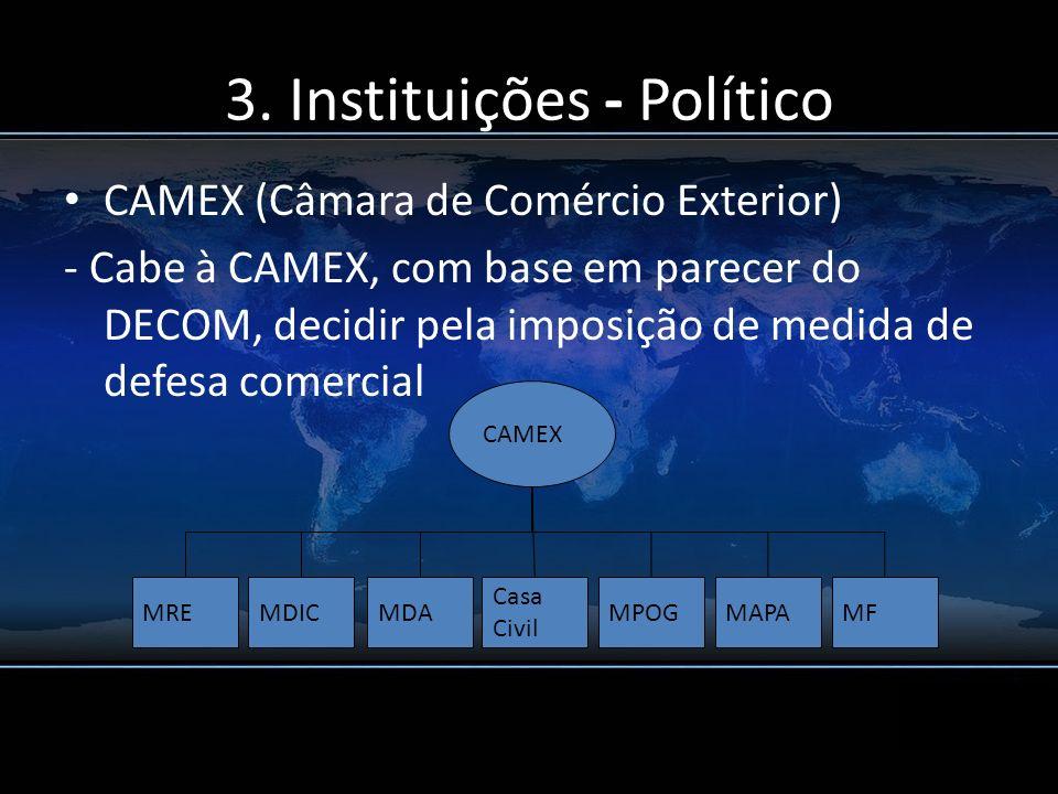 3. Instituições - Político