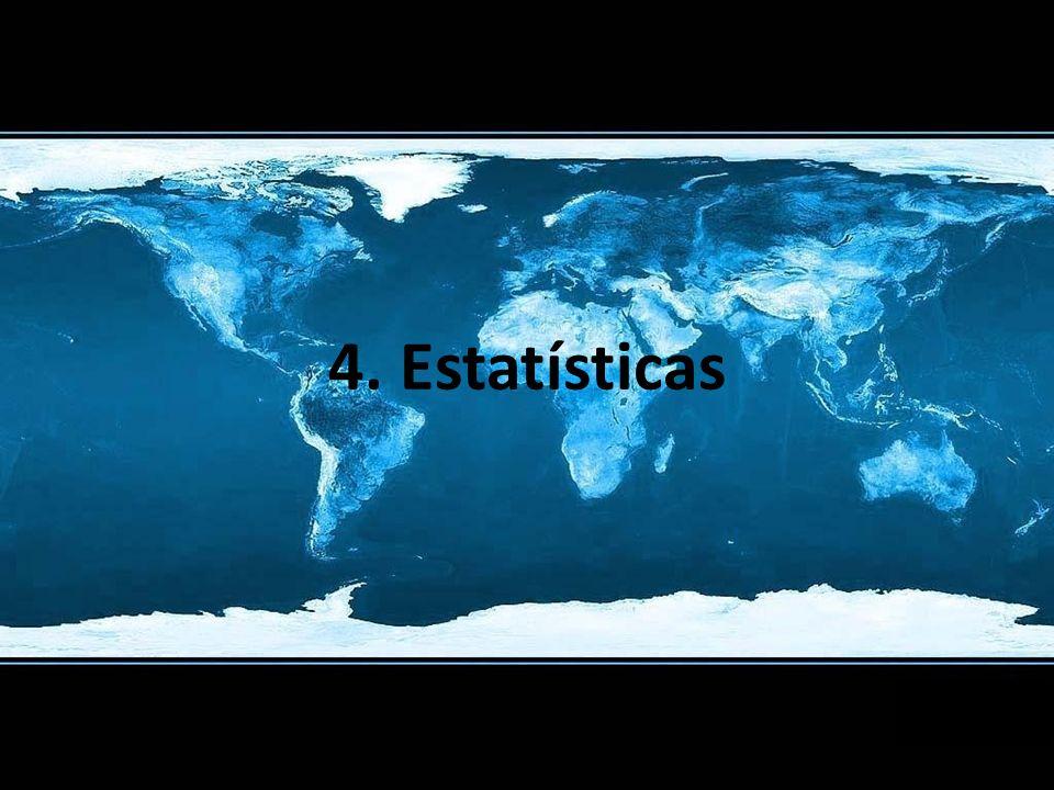 4. Estatísticas
