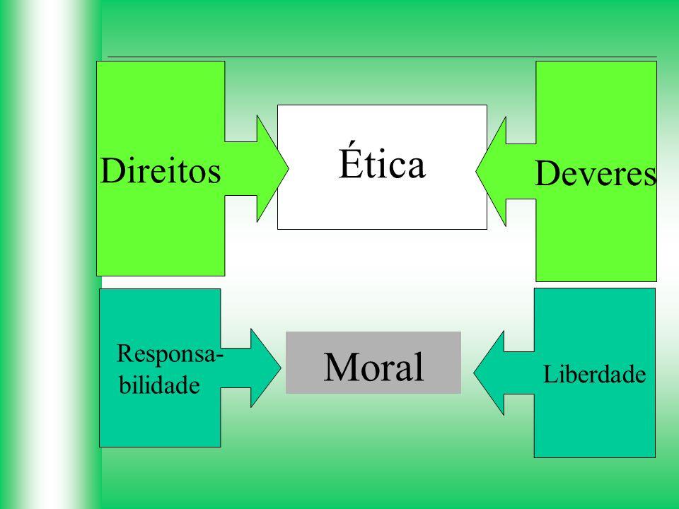 Moral Direitos Deveres Responsa- Liberdade bilidade