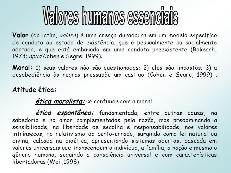 Valores humanos essenciais