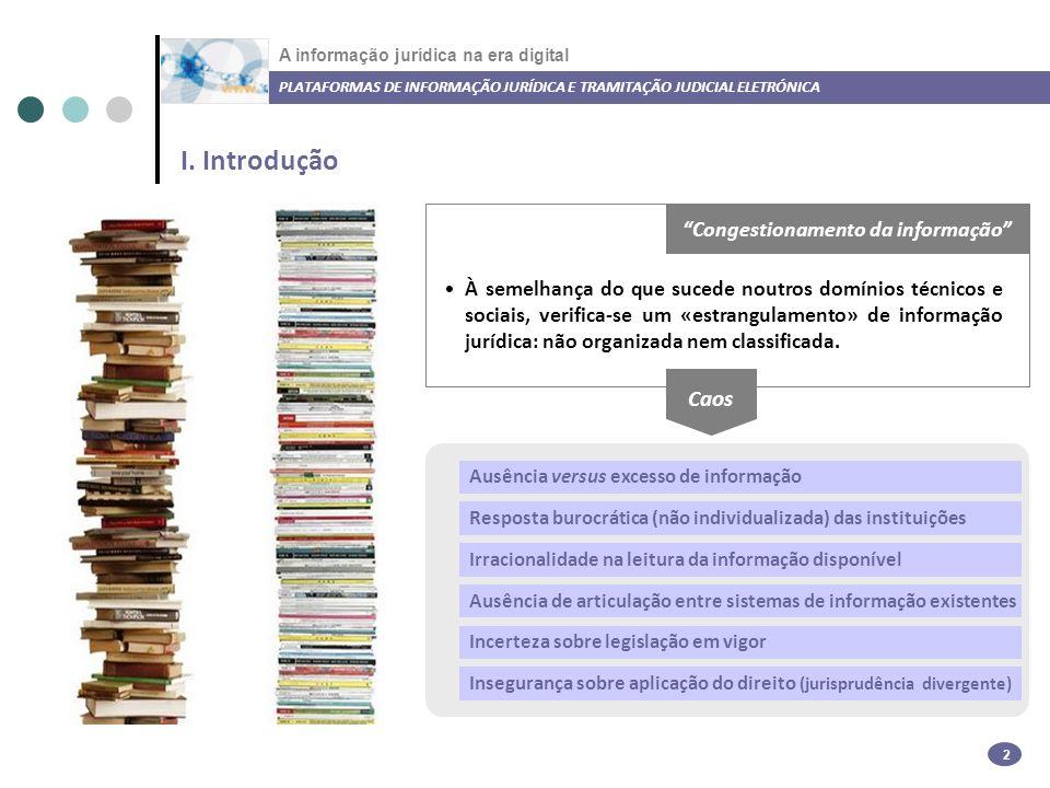 Congestionamento da informação