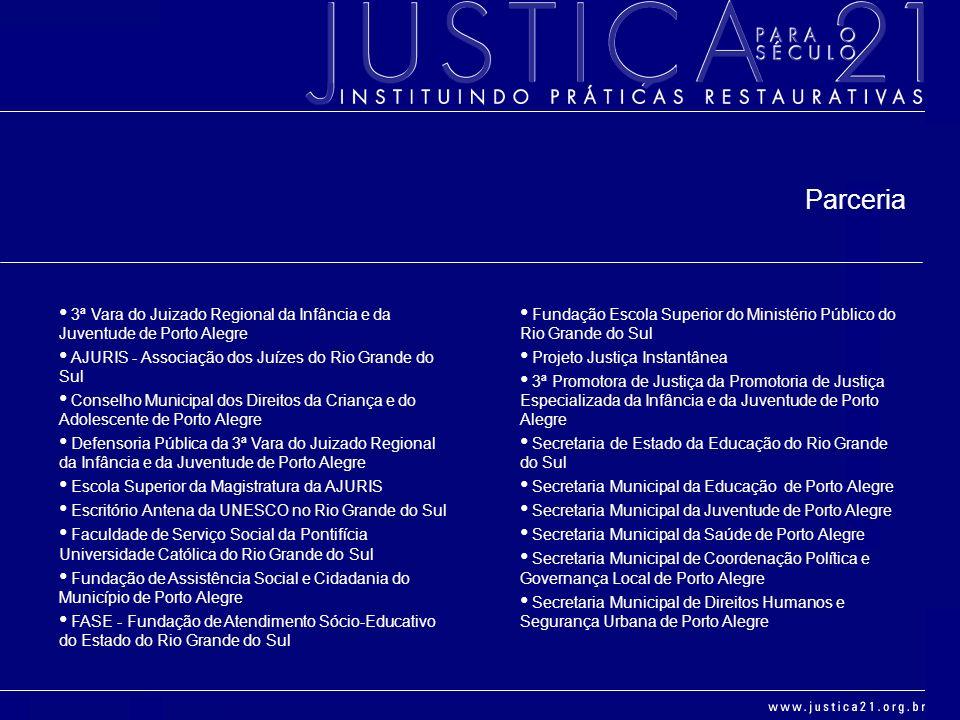 Parceria 3ª Vara do Juizado Regional da Infância e da Juventude de Porto Alegre. AJURIS - Associação dos Juízes do Rio Grande do Sul.