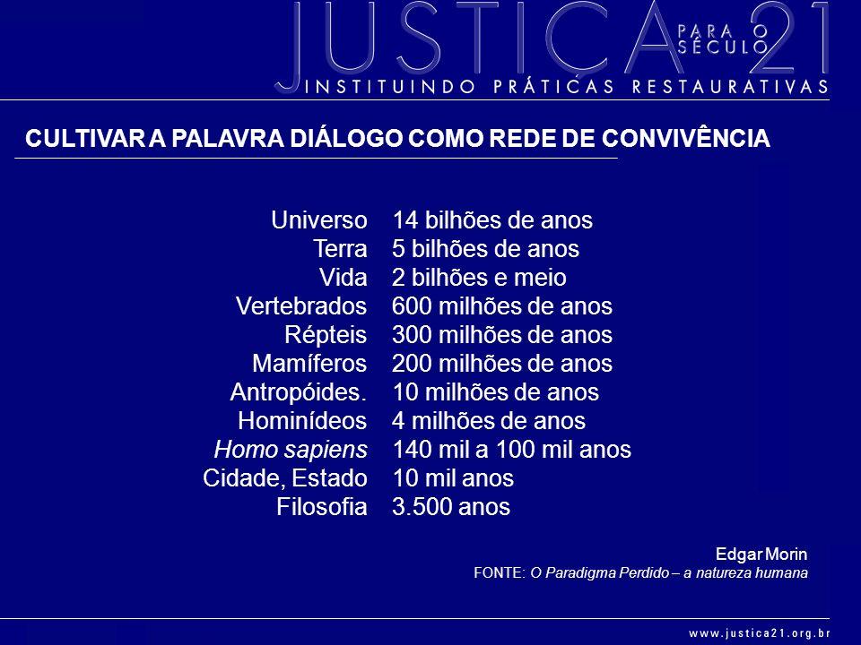 CULTIVAR A PALAVRA DIÁLOGO COMO REDE DE CONVIVÊNCIA